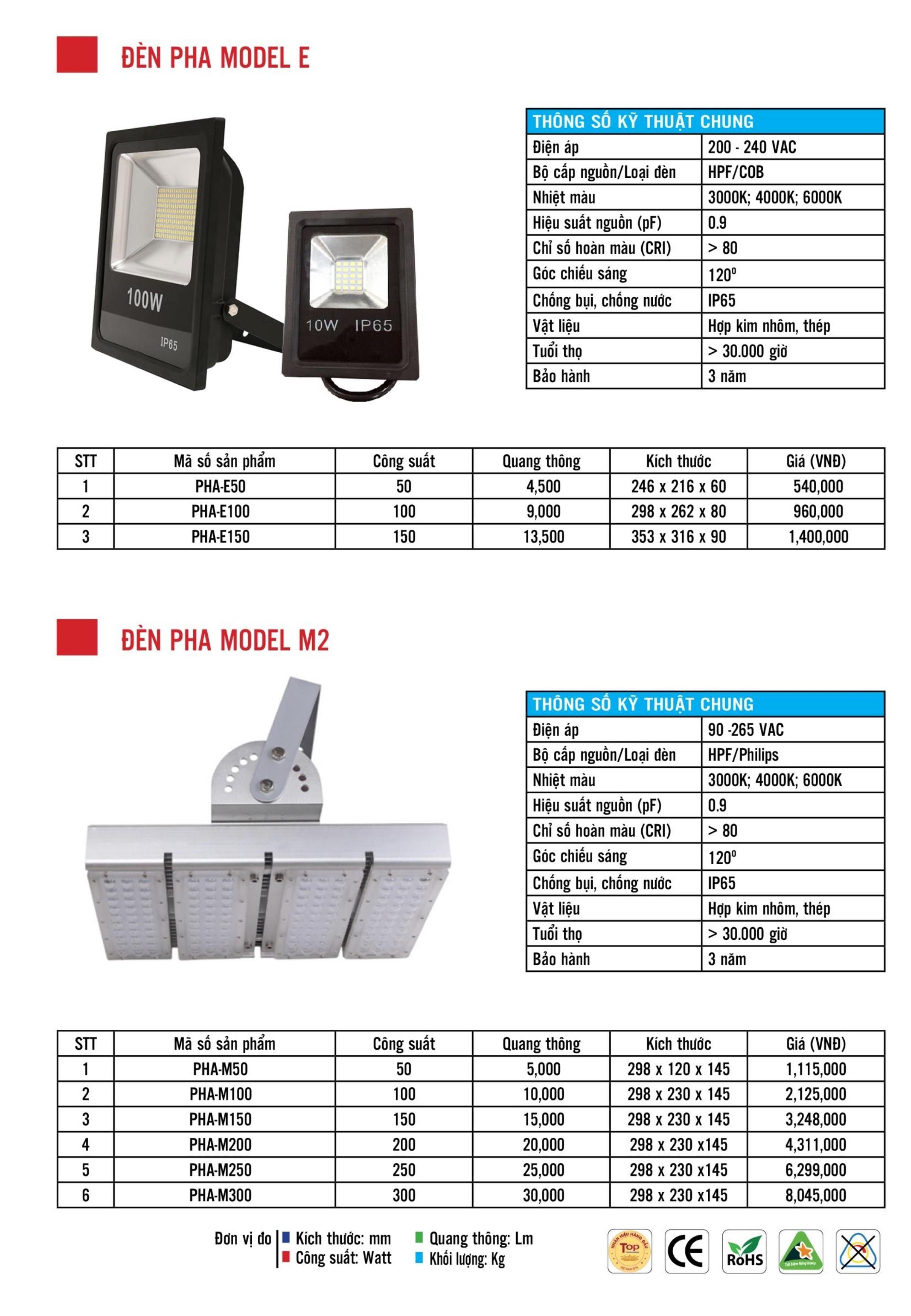 Đèn Led Ena- Bảng giá đèn led Ena 2019