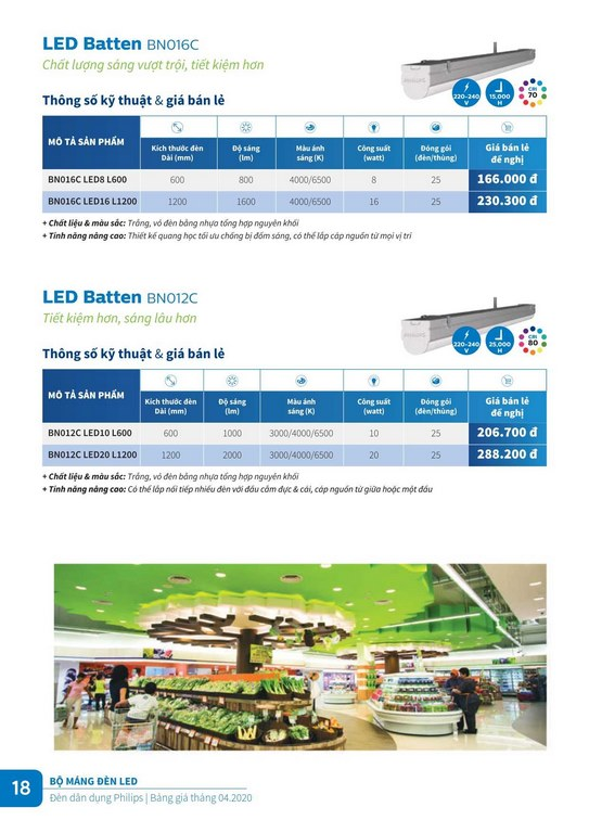 Bảng giá đèn chiếu sáng Philips
