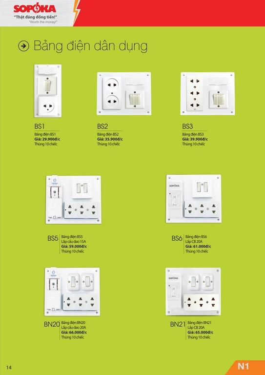Catalogue và bảng giá thiết bị điện chịu tải Sopoka