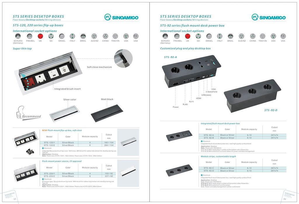 Catalogue thiết bị điện Sino Amigo