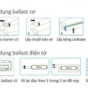 Bóng đèn tuýp led Philips EcoFit 1m2 16W (vỏthuỷtinh)
